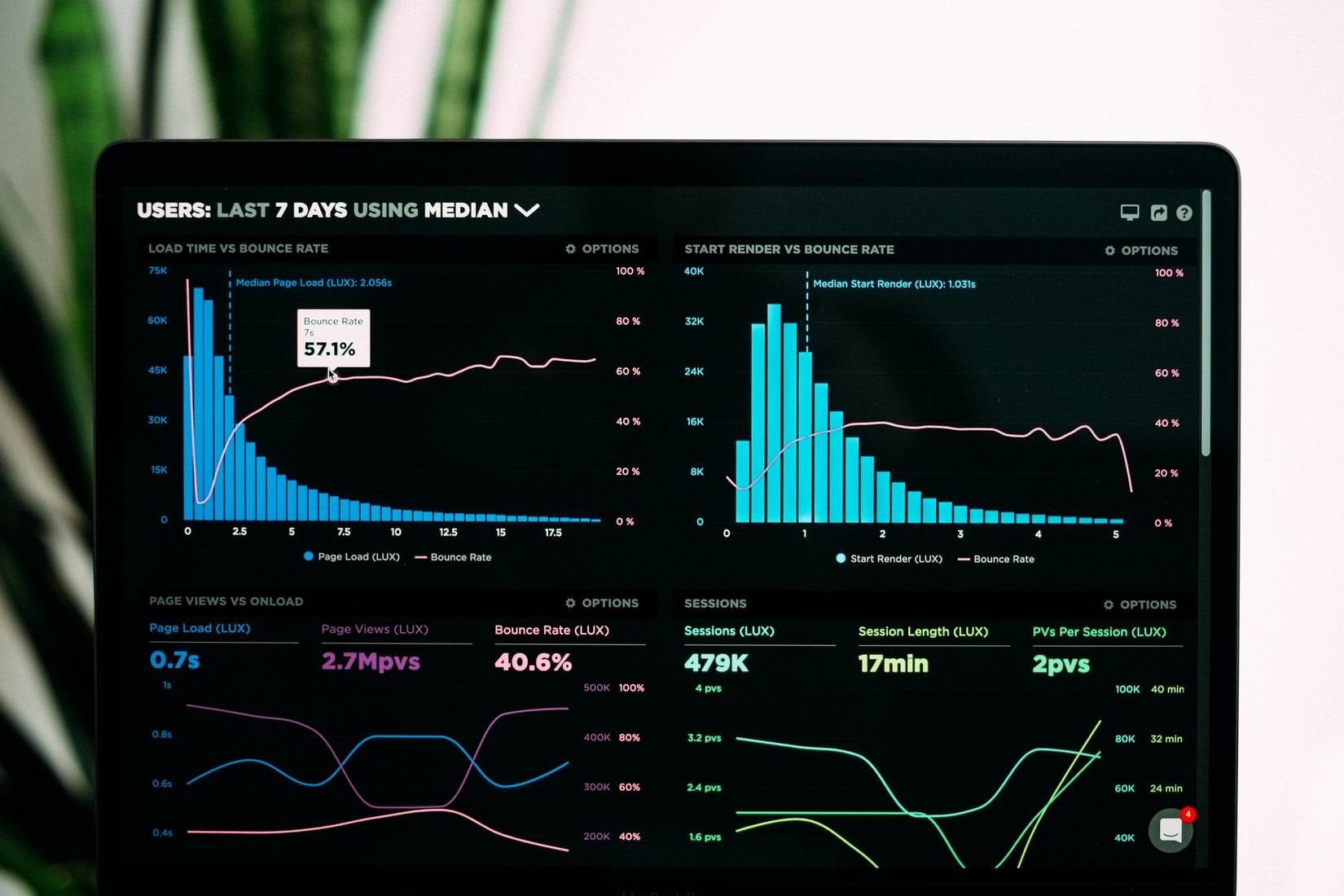 narzędzia marketingowe do analityki web i mobile
